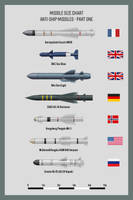 Missiles Anti-Ship Part 1 by WS-Clave