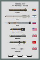 Missiles Anti-Tank Part 1 by WS-Clave