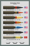 Ammo Chart 30mm Part 4