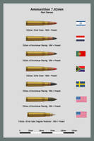 Ammo Chart 7.62mm Part 7 by WS-Clave