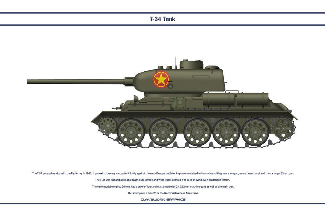 T-34 North Vietnam 001 by WS-Clave