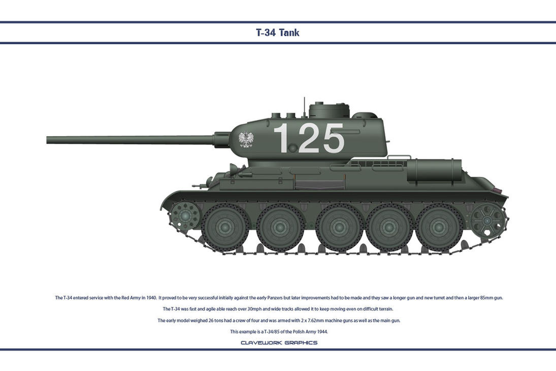 T-34 Poland 002 by WS-Clave