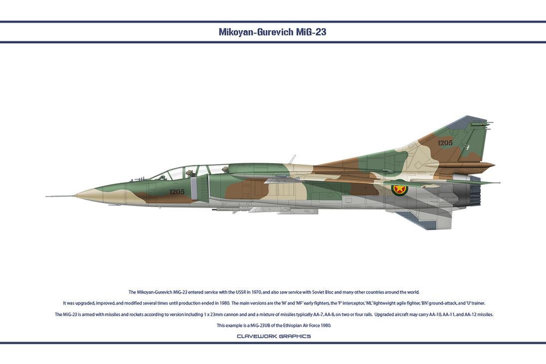 MG MiG 23 Ethiopia 2 by WS-Clave