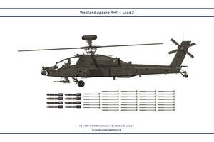 Apache Load 2 by WS-Clave