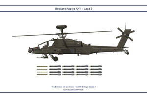 Apache Load 3 by WS-Clave