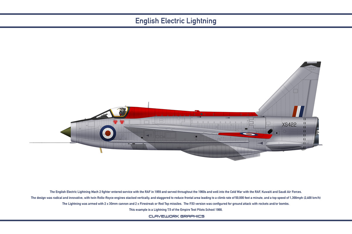 Lightning Empire Test Pilots School 1 by WS-Clave