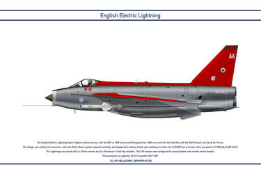 Lightning GB 5 Squadron 3 by WS-Clave