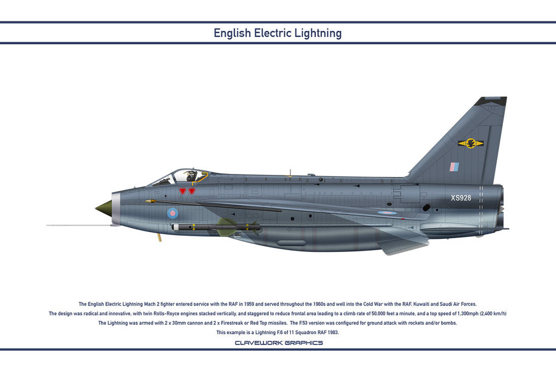 Lightning GB 11 Squadron 3 by WS-Clave