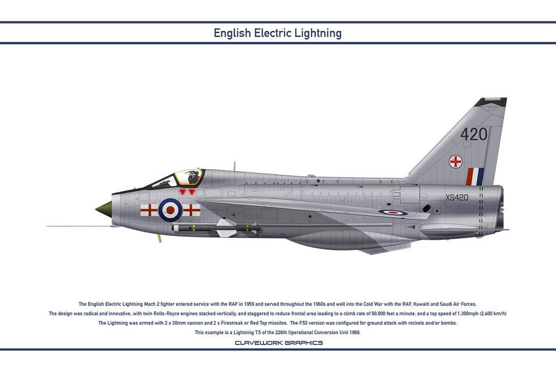 Lightning GB 226 OCU 1 by WS-Clave