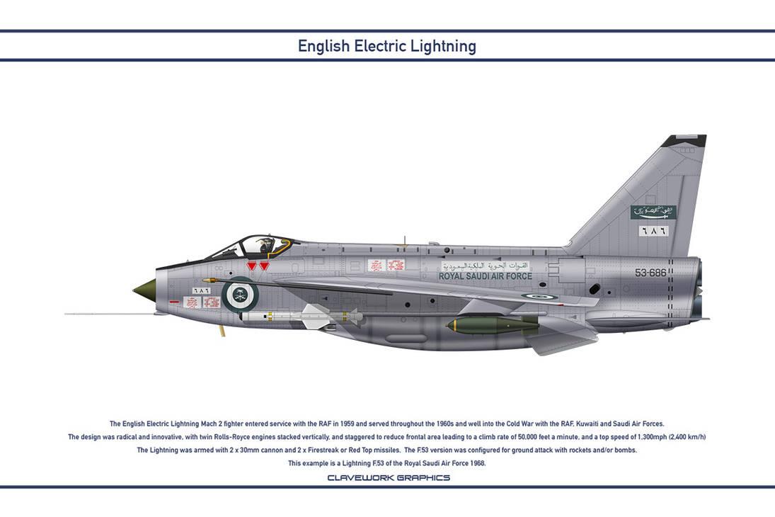 Lightning Saudi Arabia 2 by WS-Clave