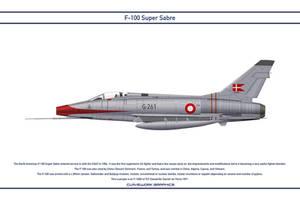 Super Sabre Denmark 727 Esk 1