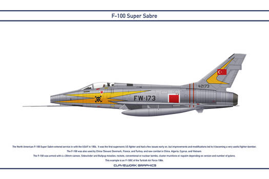 Super Sabre Turkey 1