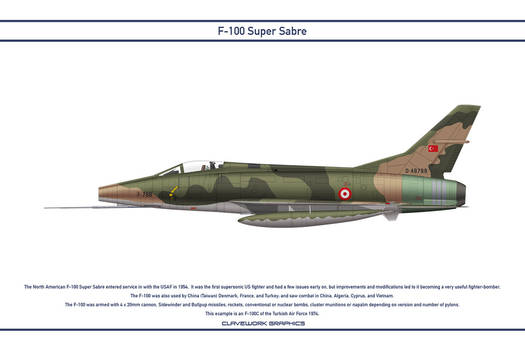 Super Sabre Turkey 2