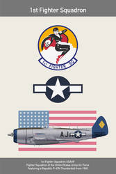 USAF 1st Fighter Squadron Part 2