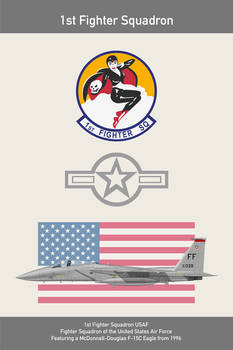 USAF 1st Fighter Squadron Part 3