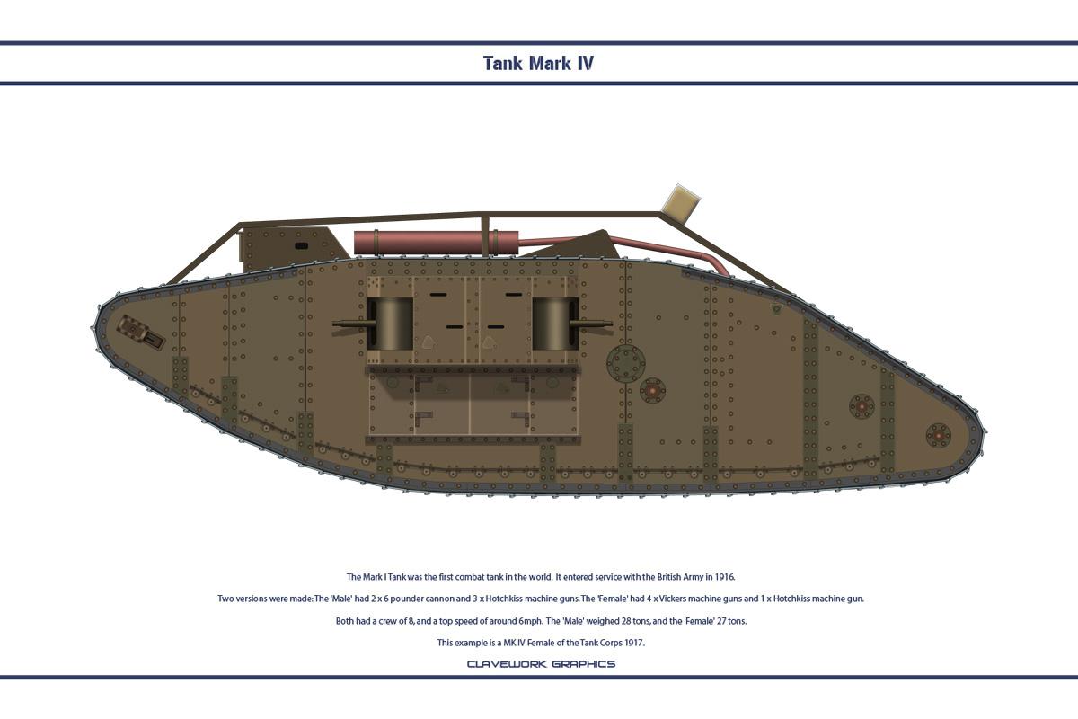 Tank Mk IV Female by WS-Clave