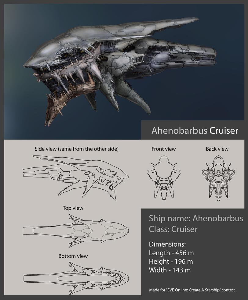 EVE Online Ahenobarbus by Heliofob
