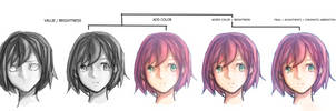 Color by InoueOKaito