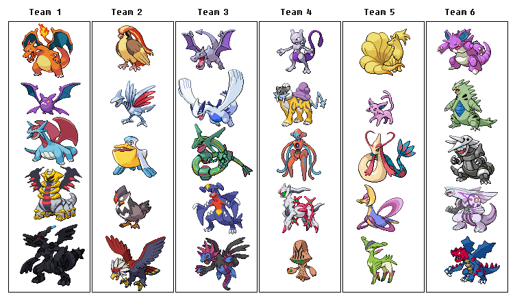 Team Recommendation: Pokemon Teams Reference Sheet #2 By LuxLuxray On DeviantArt