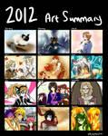 Summary of 2012