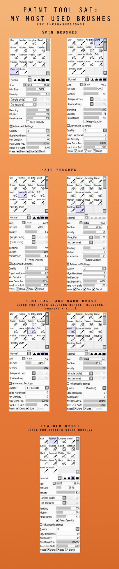 My Paint tool SAI brush settings (Most used) by CherrysDesigns