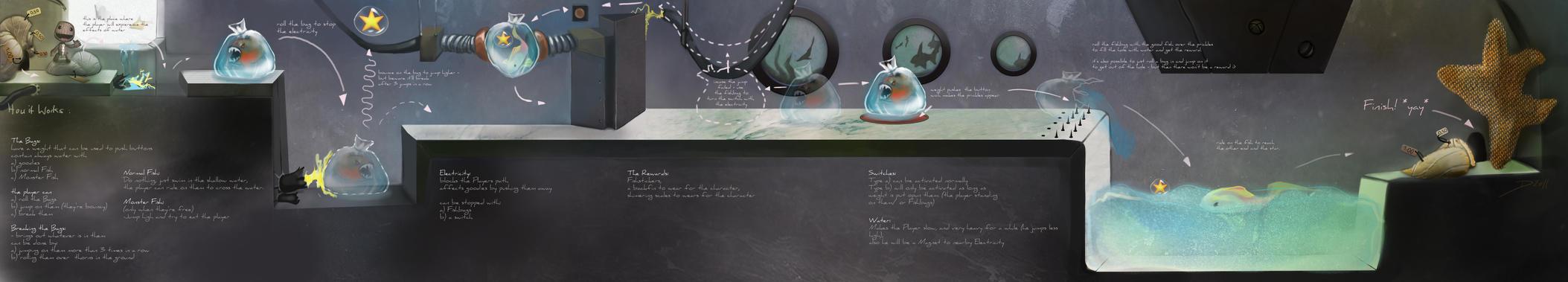 Behind the AquaristikShop by CheezyCat