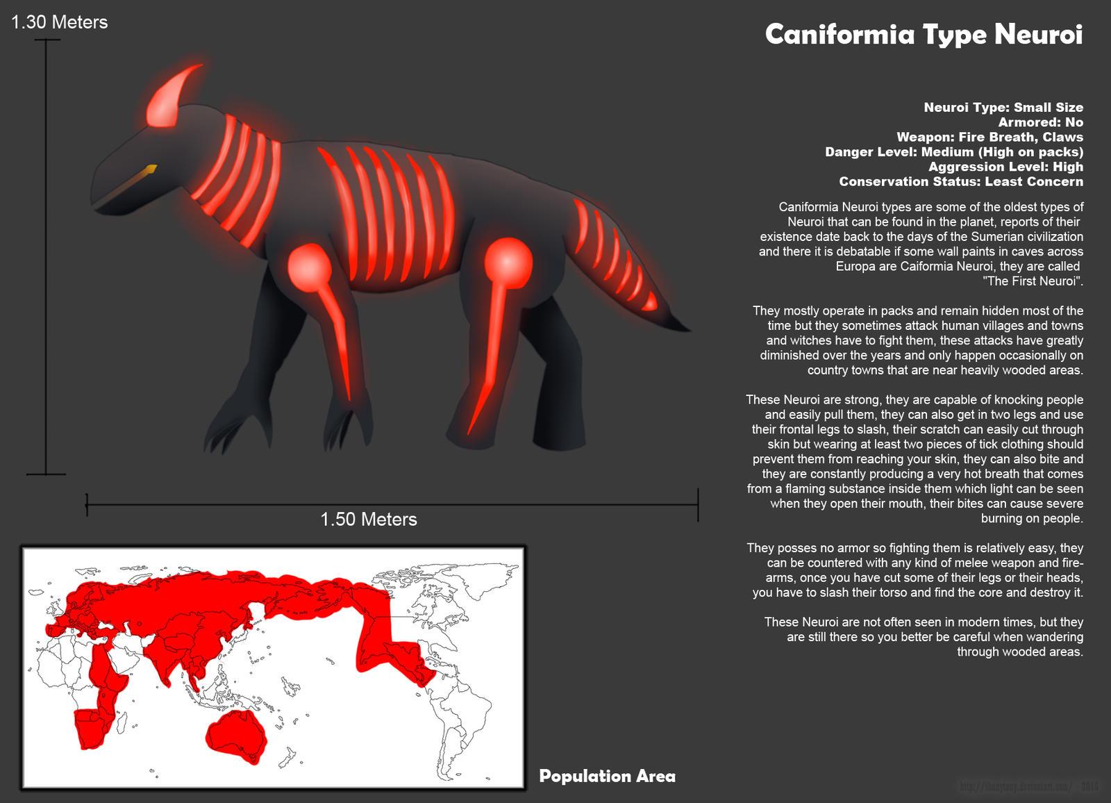 SW: Caniformia Neuroi by ThanyTony