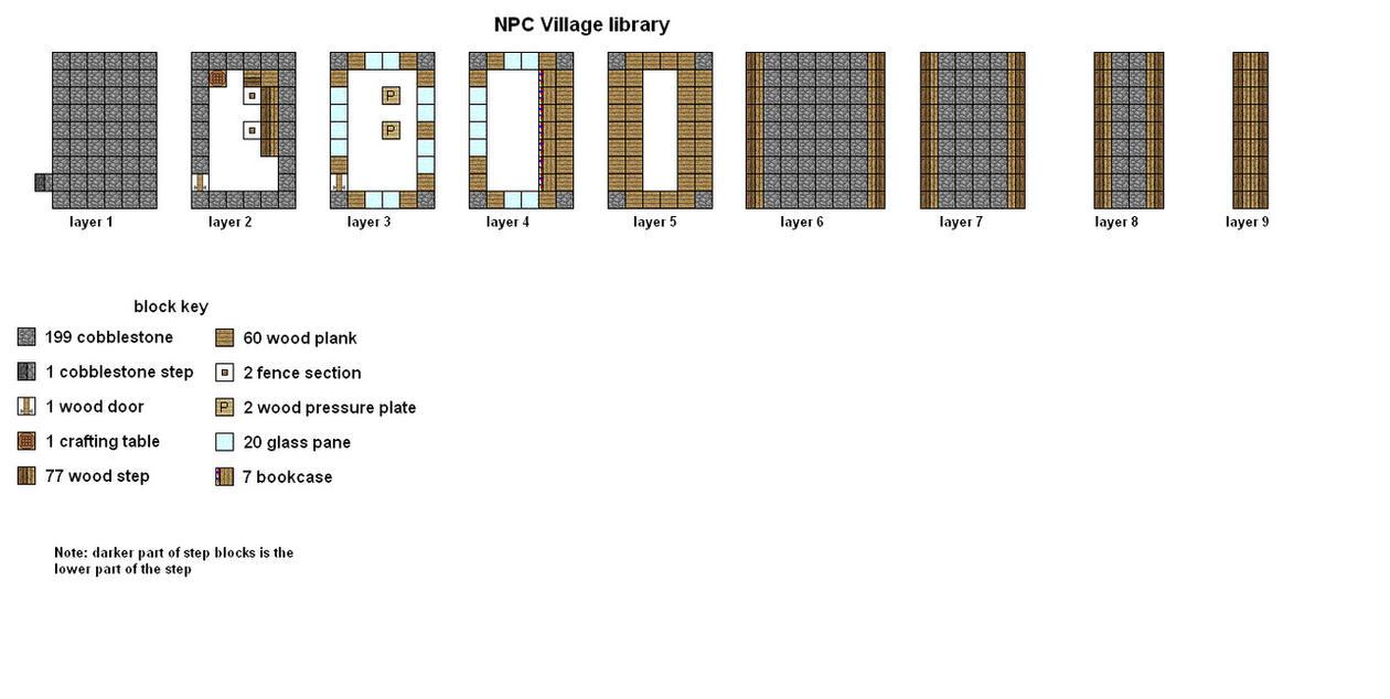 Minecraft Npc House Designs