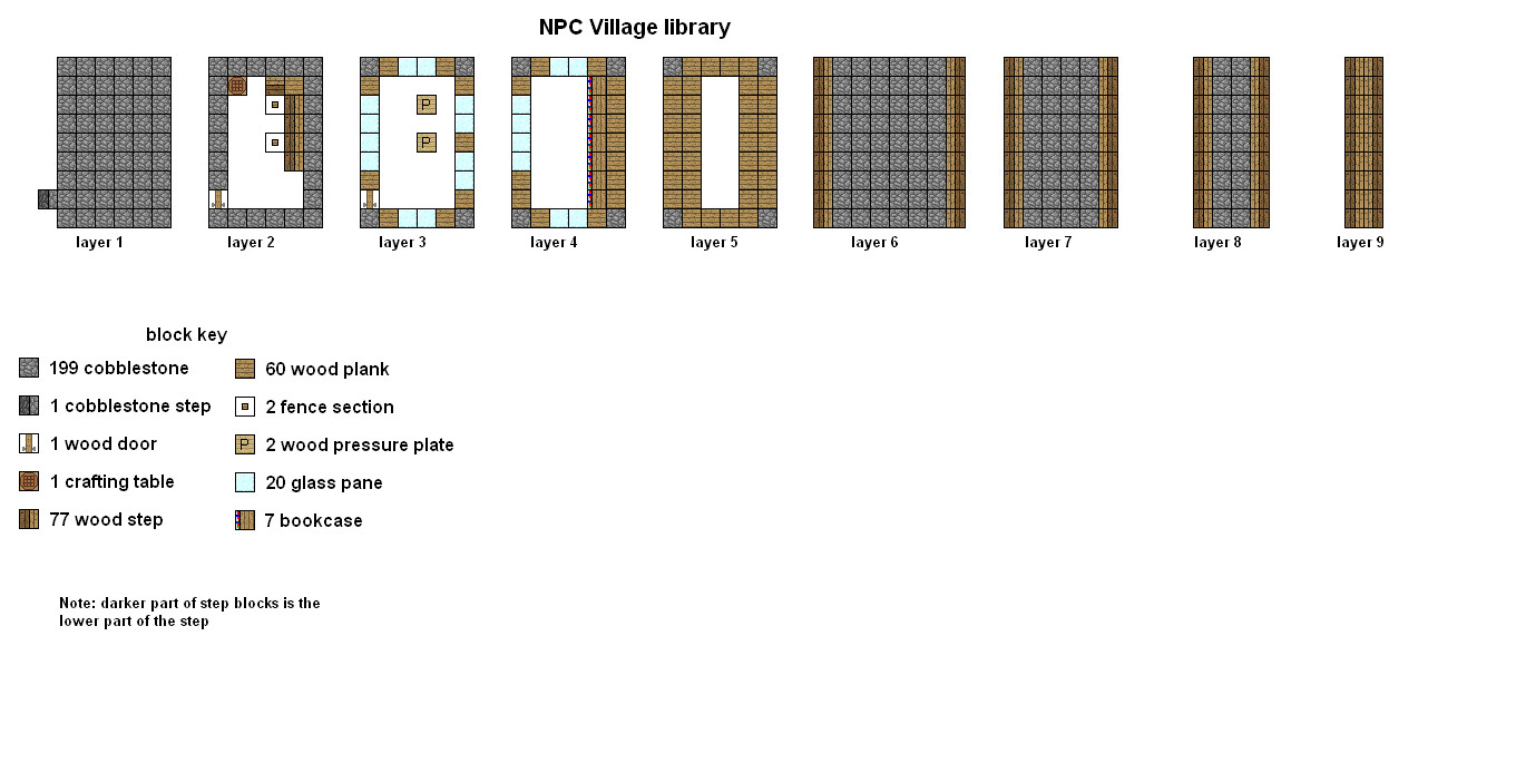 updated NPC village library2 by ColtCoyote. old Village Plans by ColtCoyote on DeviantArt