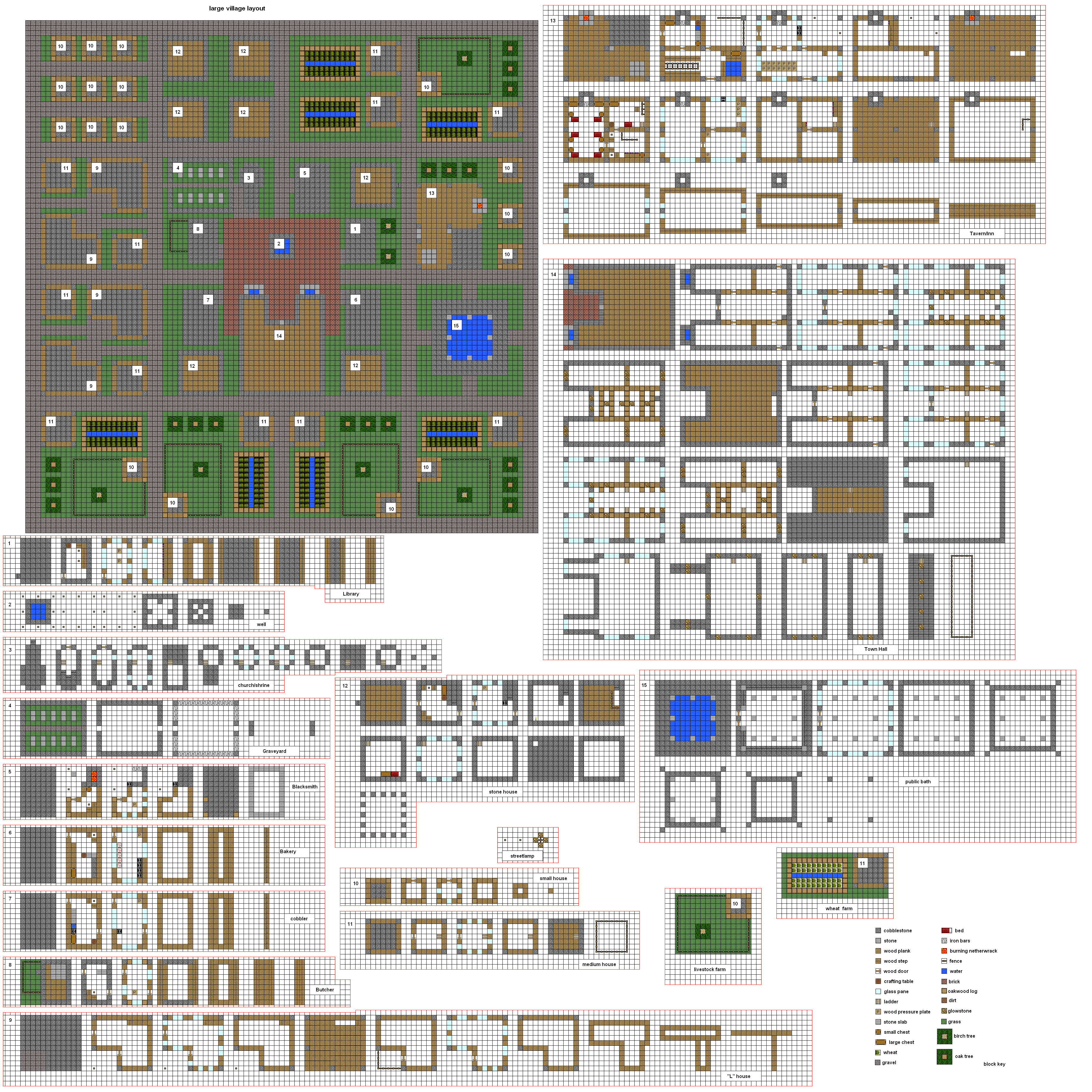 old Village Plans by ColtCoyote on DeviantArt for Minecraft Farmhouse Blueprints  303mzq