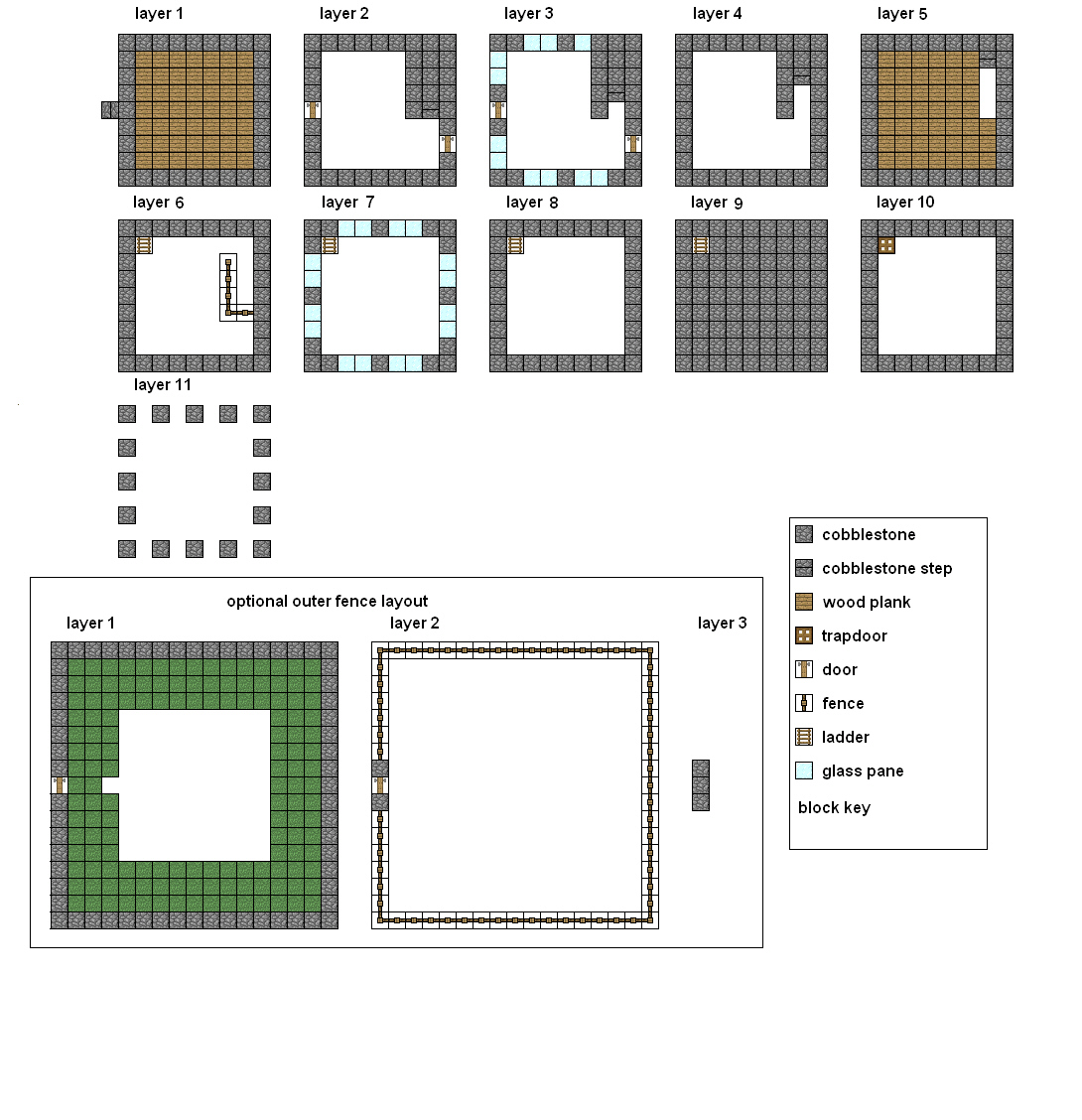 Minecraft floorplans medium house by coltcoyote on deviantart for How to build a small house step by step