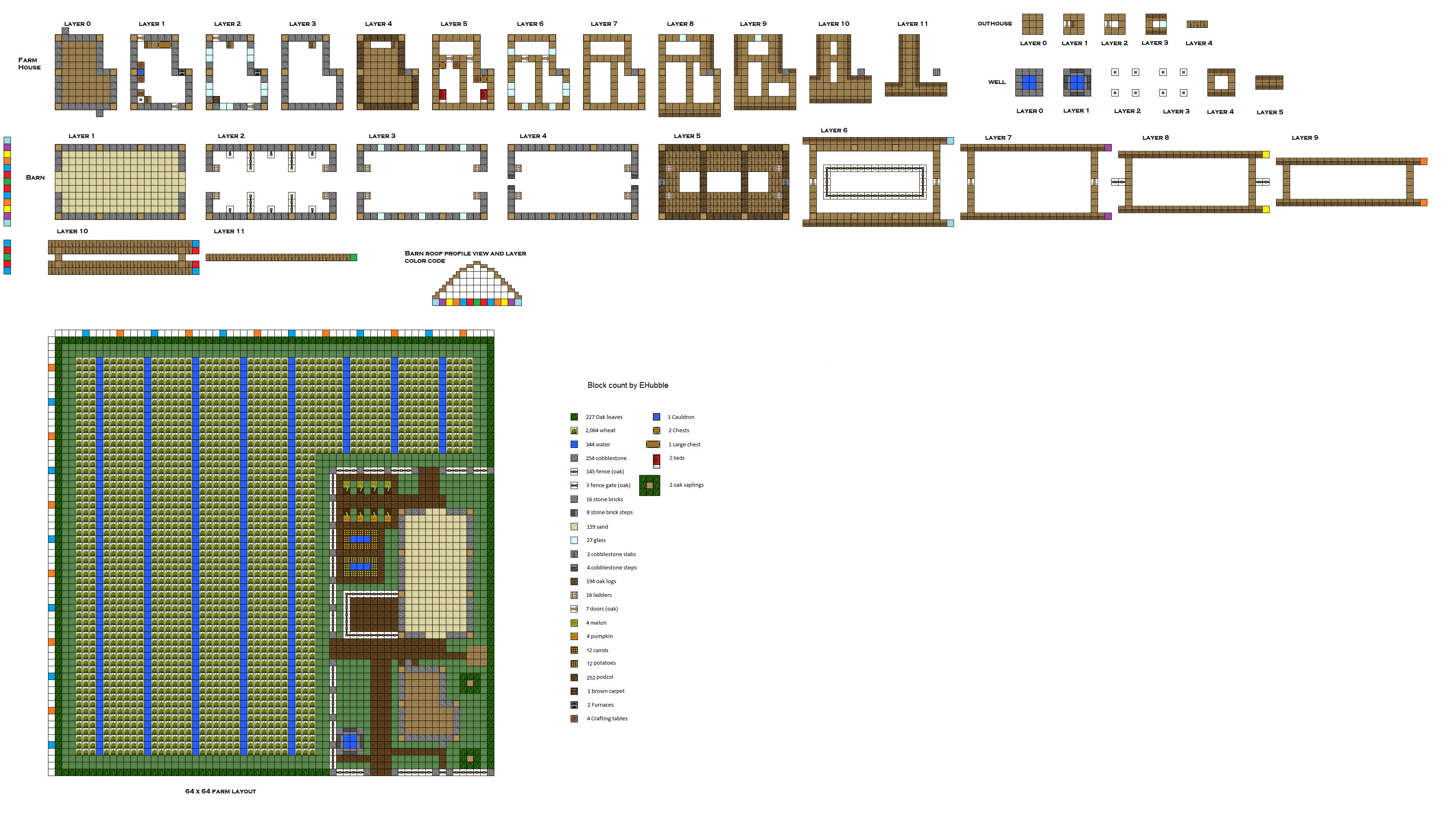 Minecraft farmhouse blueprints inspiration home plans for Minecraft base blueprints