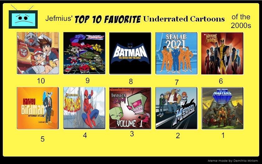 Jefimus Top 10 Underrated Cartoons Of The 2000s By Jefimusprime On