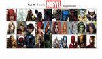 Jefimus' top 30 Marvel Superheroes