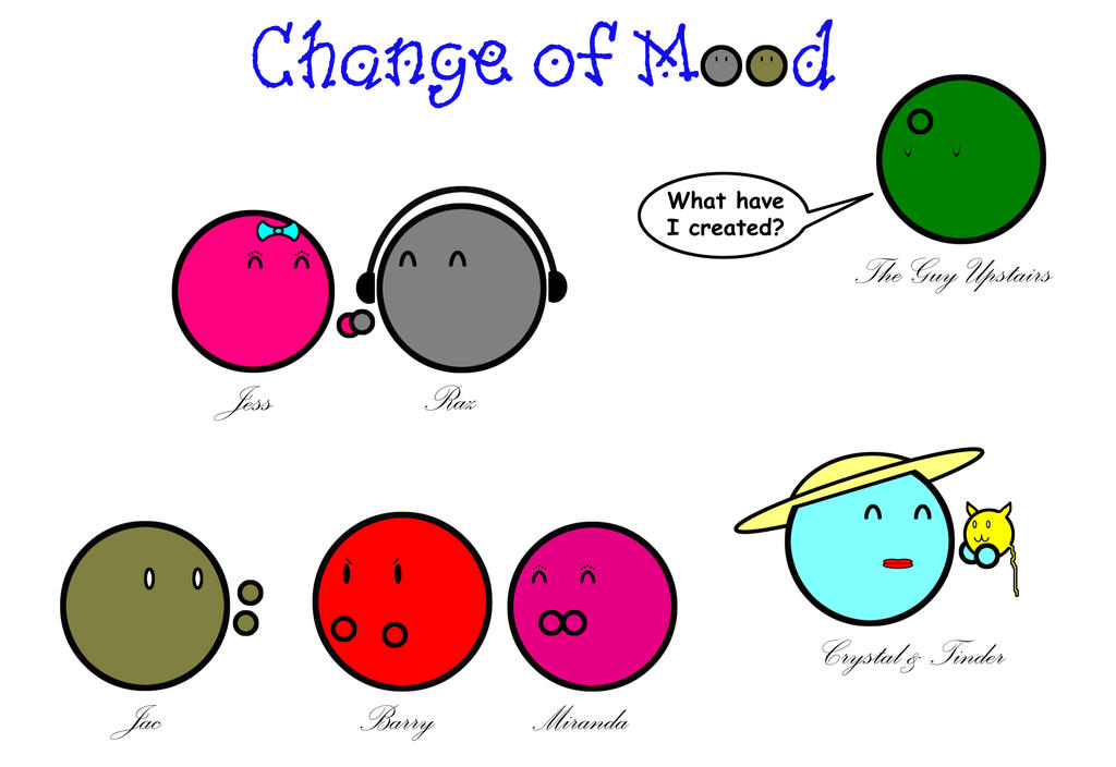 Change of Mood - Cast Poster by TheGuyUpstairs