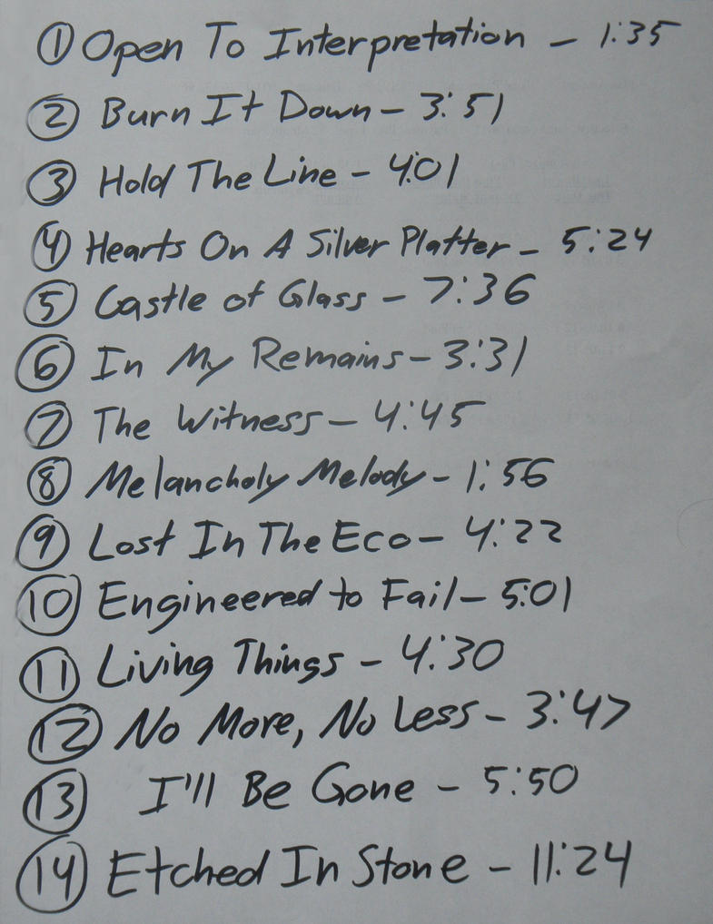 Linkin Park Living Things Song List
