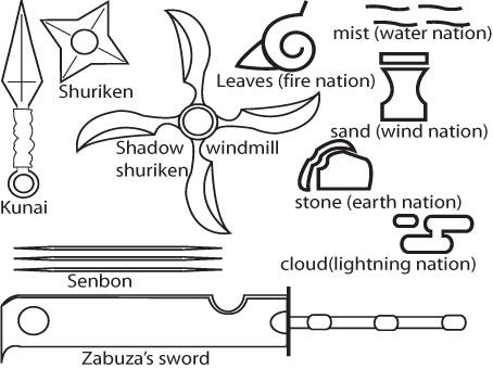 naruto weapons by furreyandy on DeviantArt