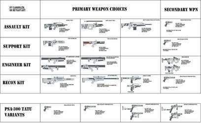 Gunsmiths-United video game gun contest entry by caiobrazil