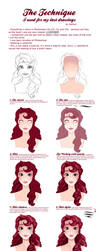 Step by Step - Melly Portrait by Katikut