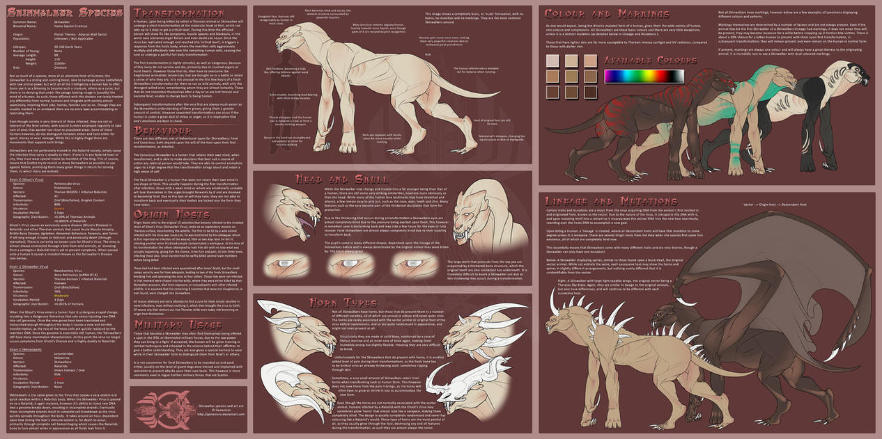 Skinwalker Species Reference by Genesisnx