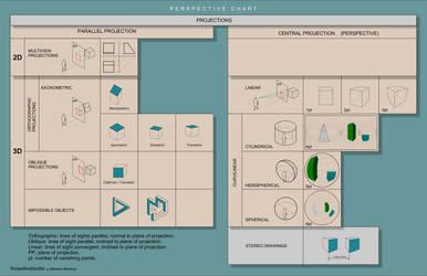 Perspective-chart Prospettiva-zerosei by Massimo-Marrazzo