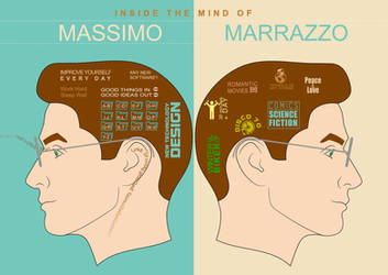 inside the mind of Massimo Marrazzo