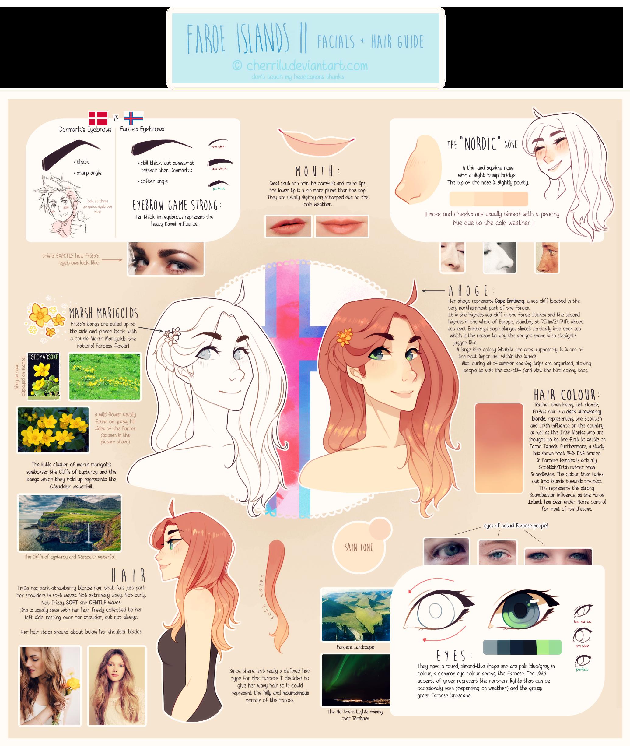 APH | Faroe Islands - Facial + Hair Guide by cherrilu