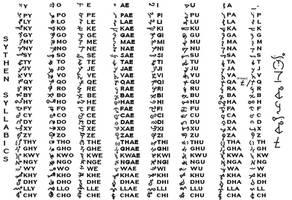 Sythen Script by thevizir