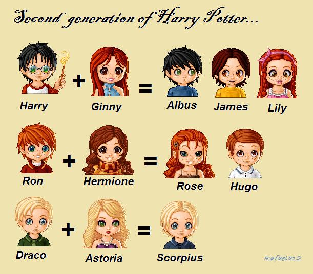 Second Generation,Harry Potter by Rafaela12 on DeviantArt
