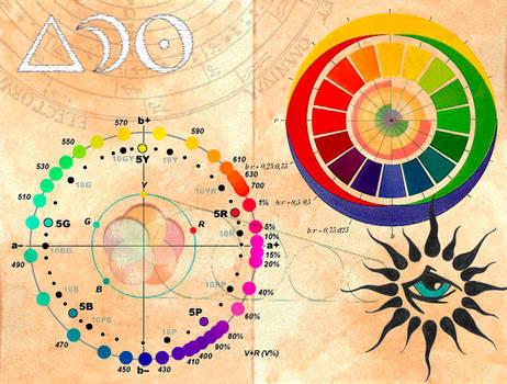 Alchemy Notebook p39