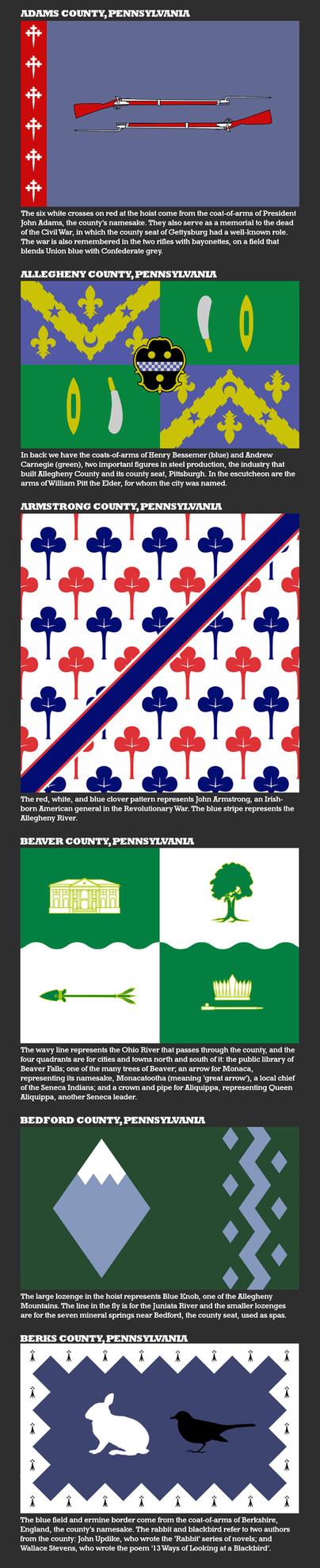 New Pennsylvania Flags, part 1 by djinn327