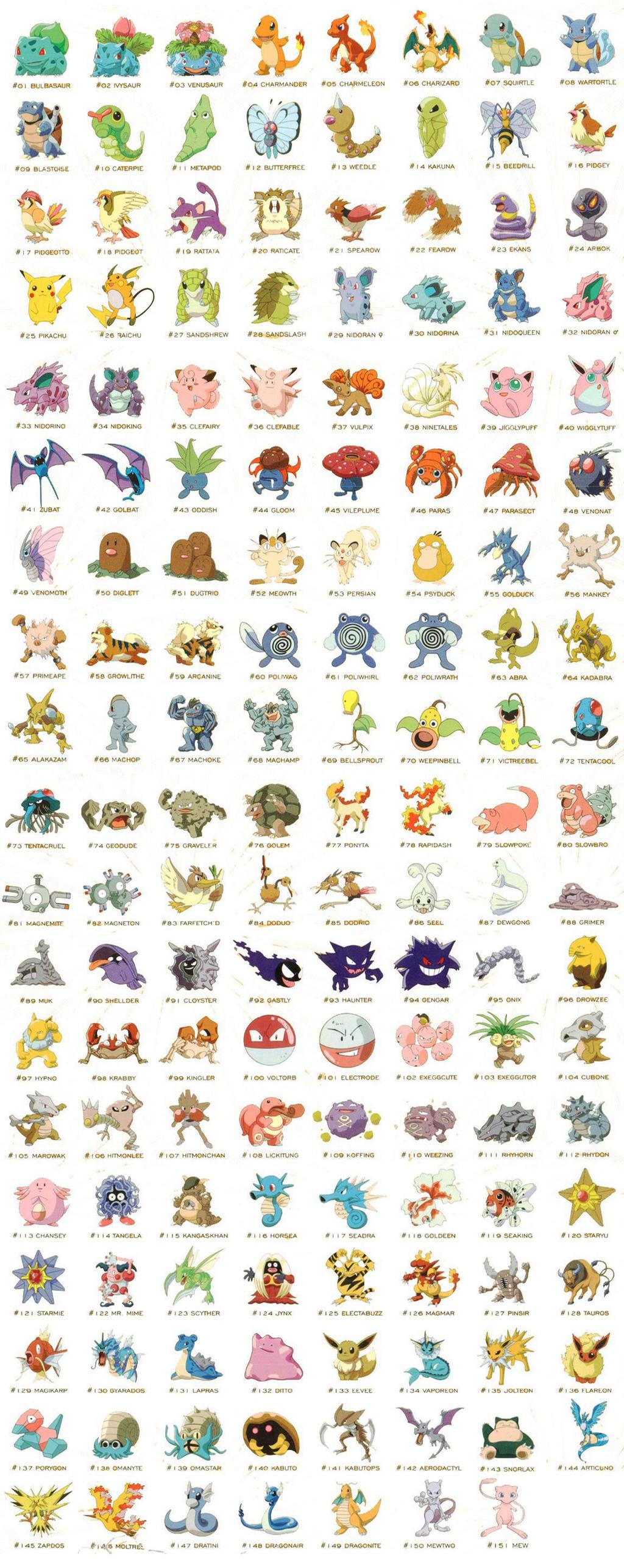 150 pokemon by angerox on deviantart