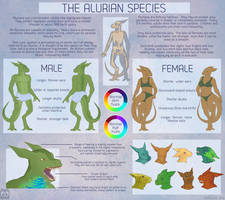 Reference: Alurian Species by LauralienArt