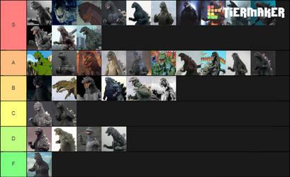 Godzilla Tier List Updated
